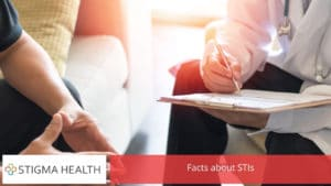 Facts about STIs